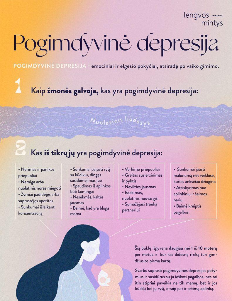Pogimdyvine depresija